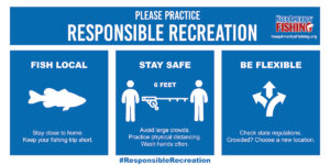 Please Practic Responsible Recreation Infographic